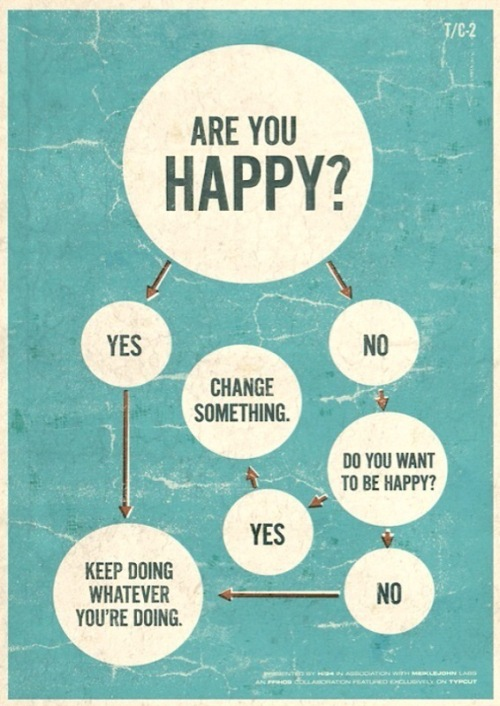 How_to_be_happy_simplified